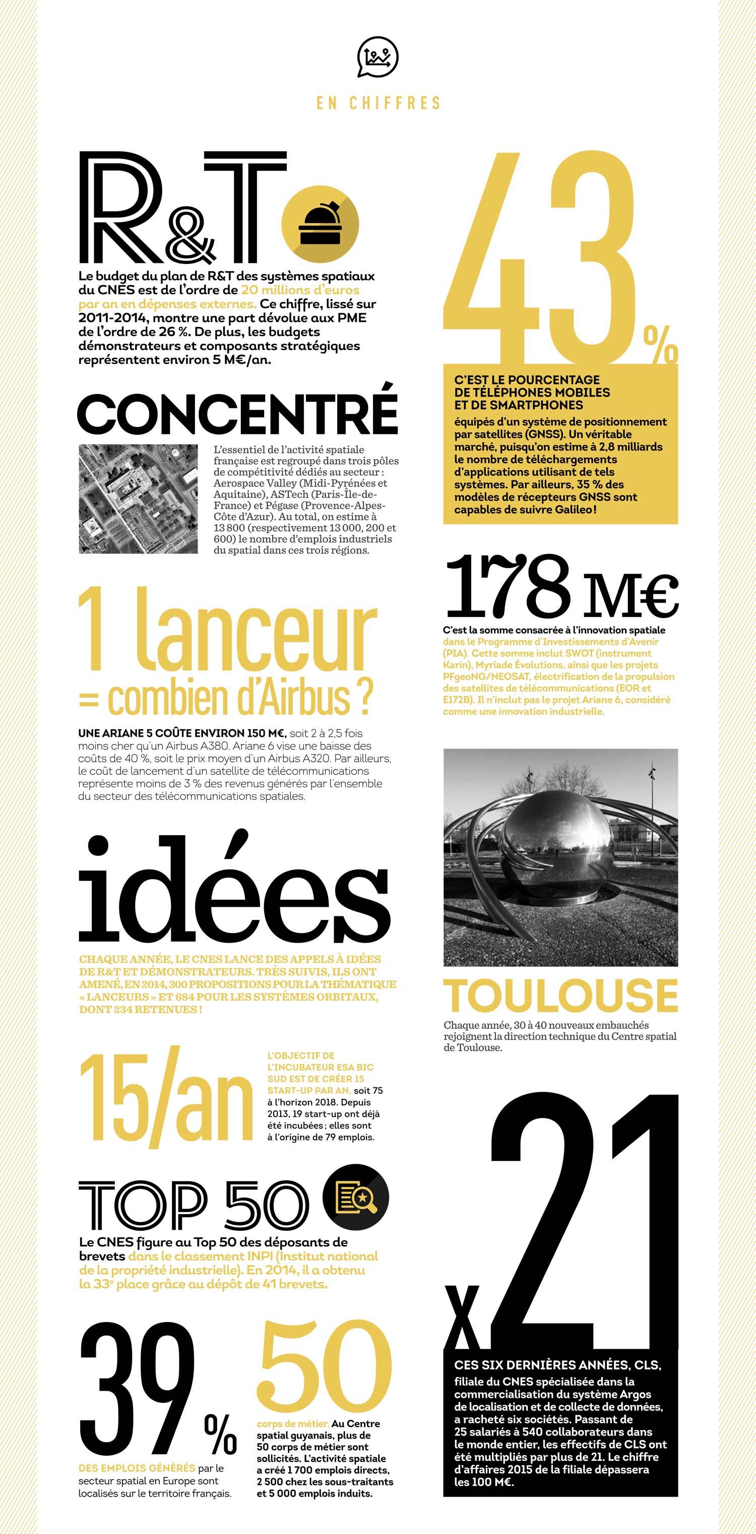is_chiffres-innovation-cnesmag66_fr.jpg