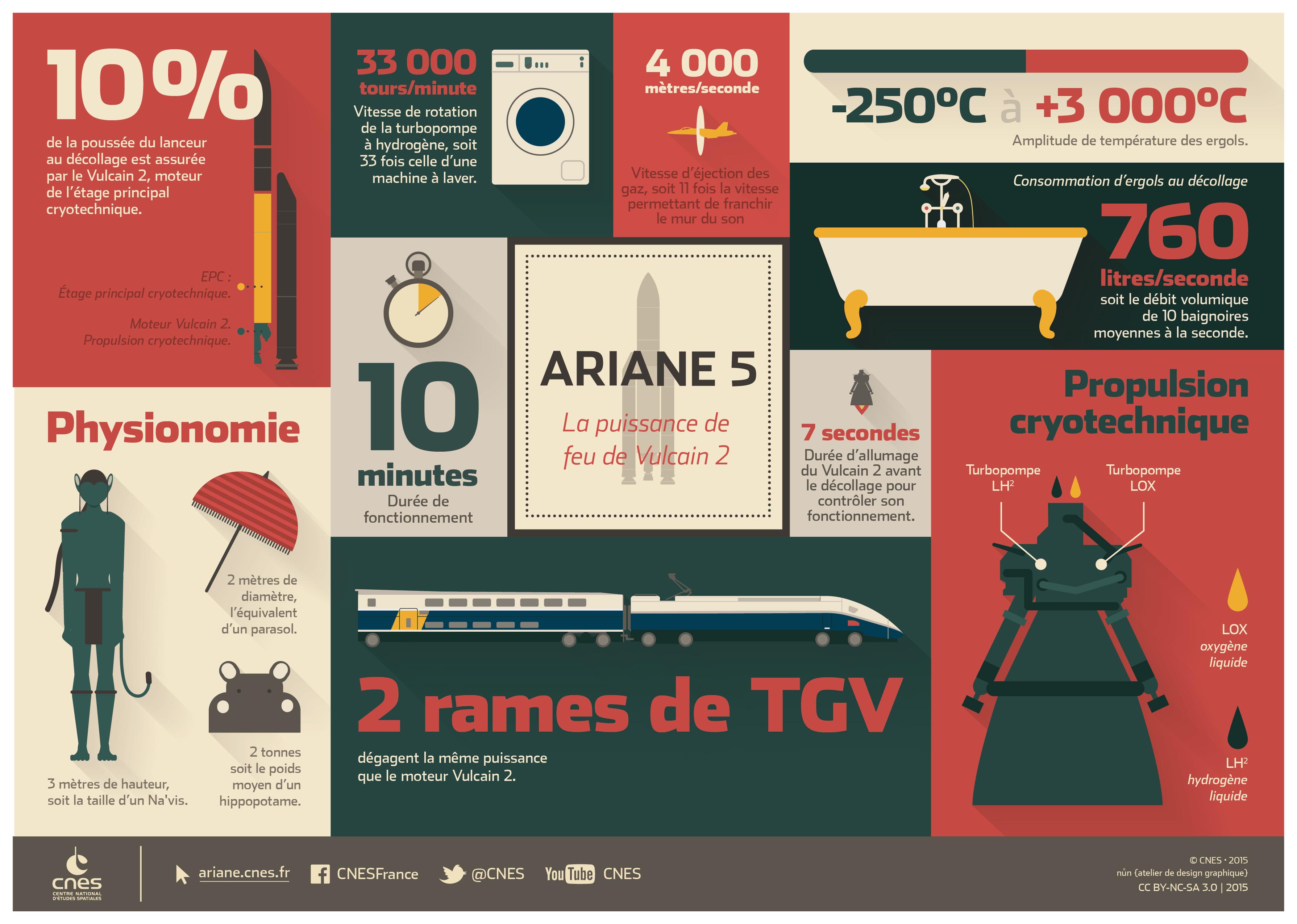 is_infographie-vulcain2-ariane5_fr.jpg