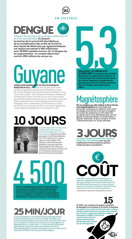 is_cnesmag_73_fr_chiffres_web.jpg