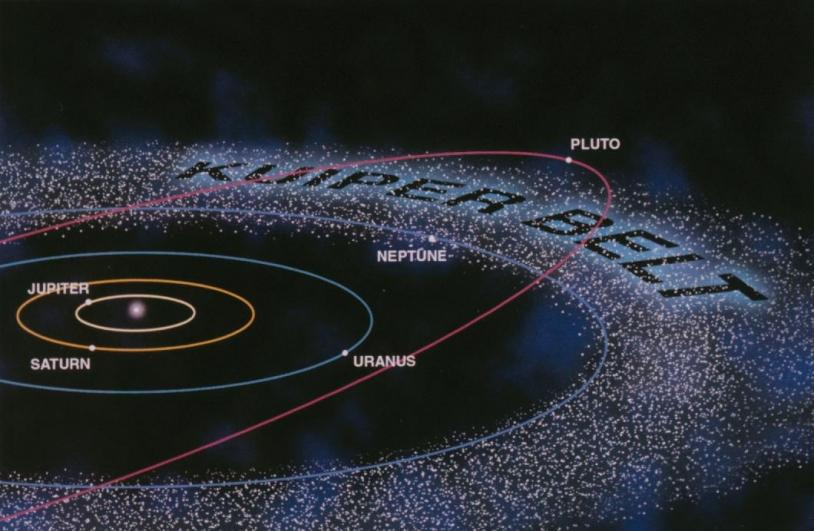 Le système solaire externe et la ceinture de Kuiper. Crédits : NASA